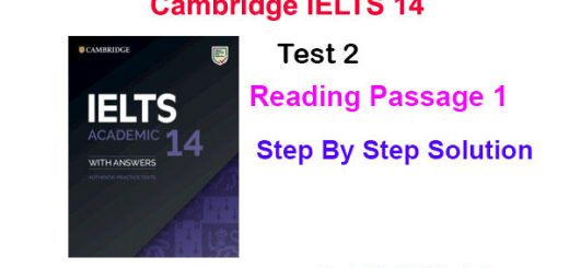 Cambridge IELTS 14, Test 2, Reading Passage 1: Alexander Henderson Solution with Answer Key